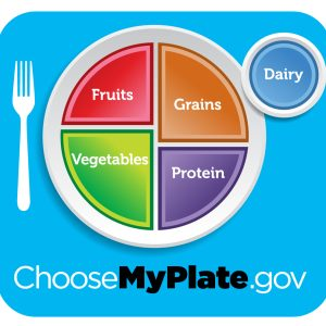 What's New in the 2015 Dietary Guidelines for Americans ~ Charlotte Davis, R.D., L.D.